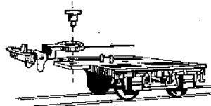 Dundas Models Accessories