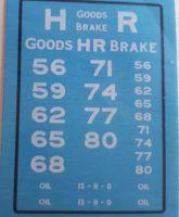 Old Time Workshop 4mm Decals - Highland Rly 4w Brake Vans