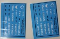 Old Time Workshop 7mm Decals - North British Rly Ballast Wagons (including Depot Allocations)