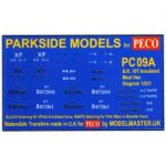 Decals for Parkside Models MMPC09A - BR 12 Ton Insulated Meat Van Diag 1/251